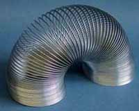 Alloy 400 Spring Steel Wire Mesh